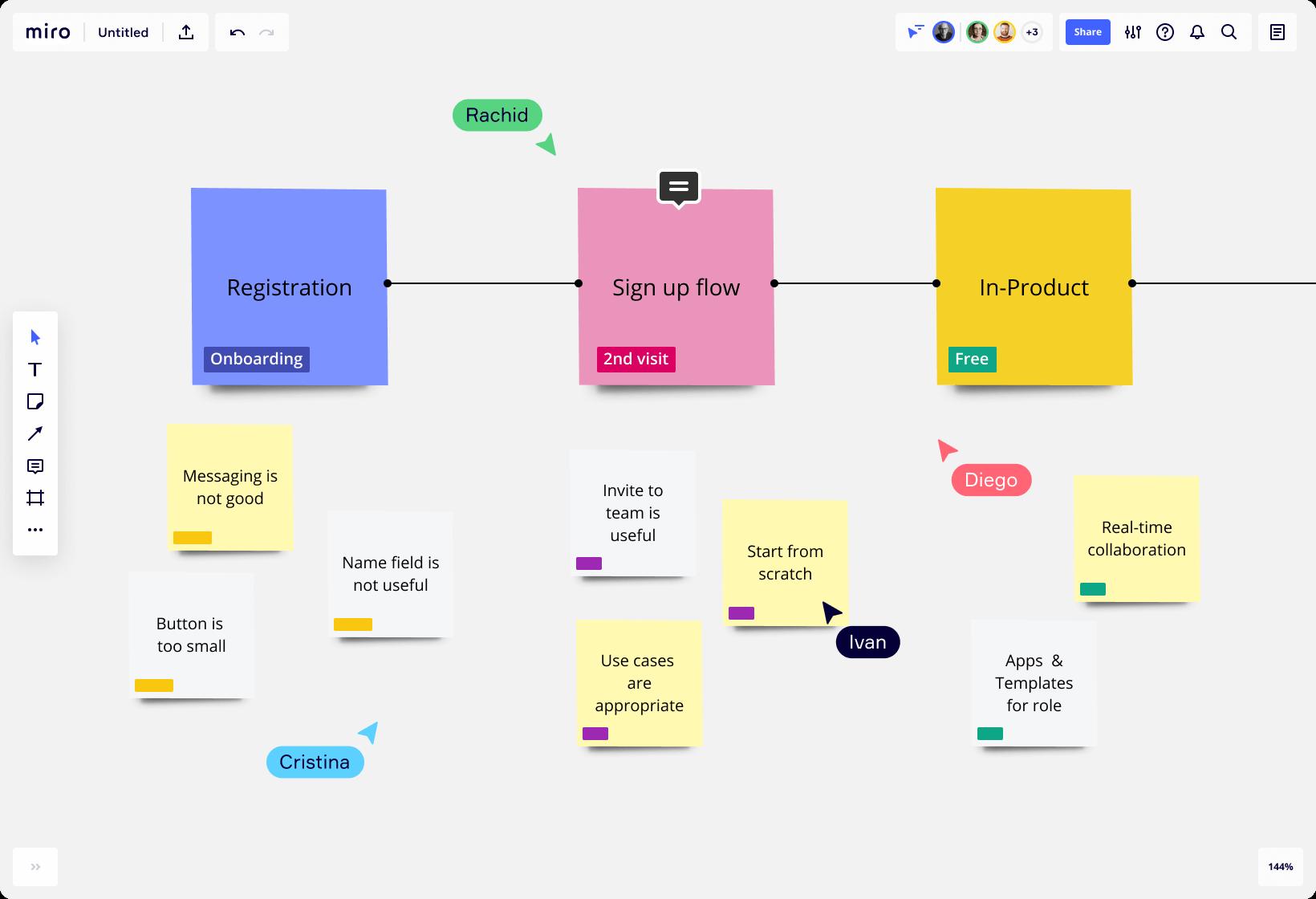 Una plataforma colaborativa visual online para trabajar en equipo | Miro